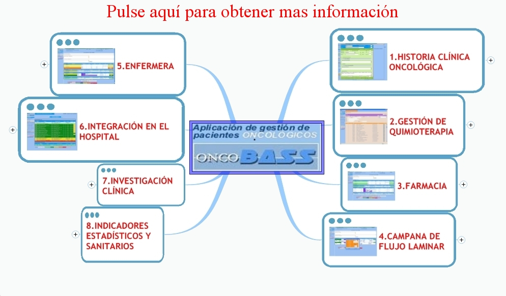 programa oncologico, gestion del cancer, gestion hospitalaria cancer